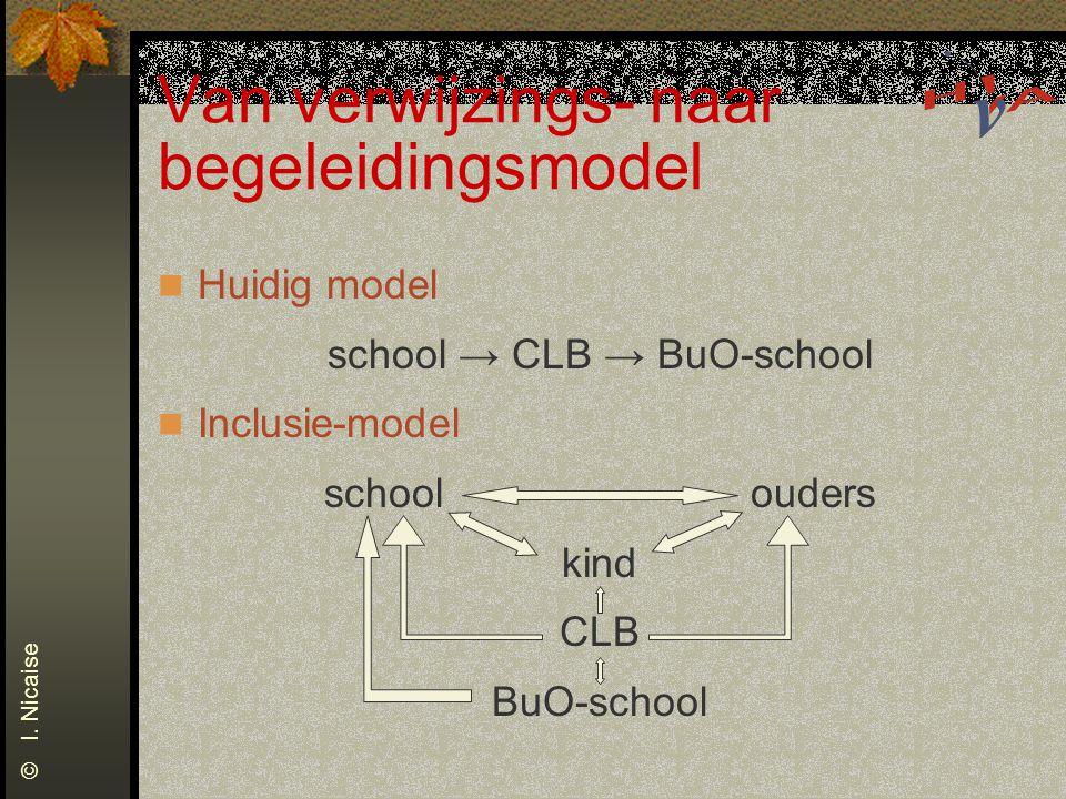 Van verwijzings- naar begeleidingsmodel Huidig model school → CLB → BuO-school Inclusie-model schoolouders kind CLB BuO-school © I. Nicaise