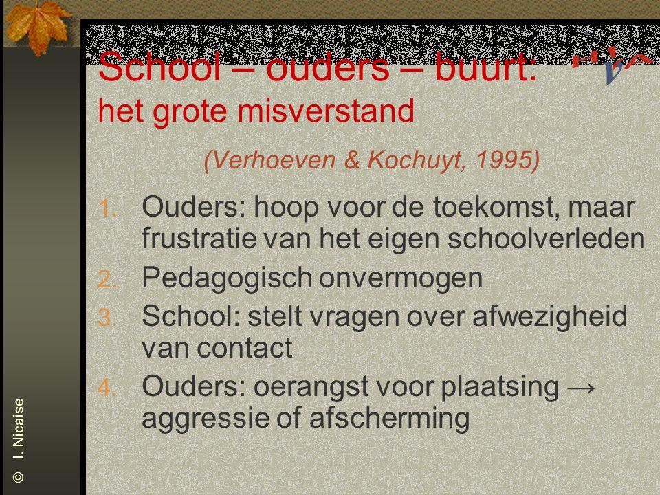 School – ouders – buurt: het grote misverstand (Verhoeven & Kochuyt, 1995) 1. Ouders: hoop voor de toekomst, maar frustratie van het eigen schoolverle