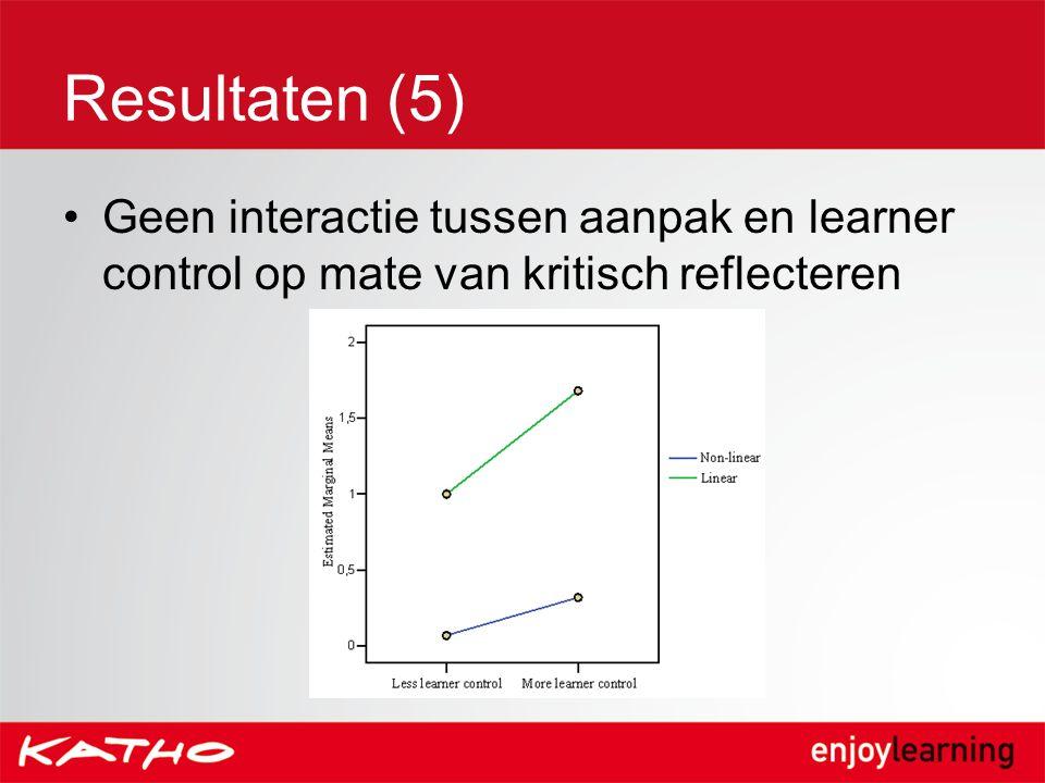 Resultaten (5) Geen interactie tussen aanpak en learner control op mate van kritisch reflecteren