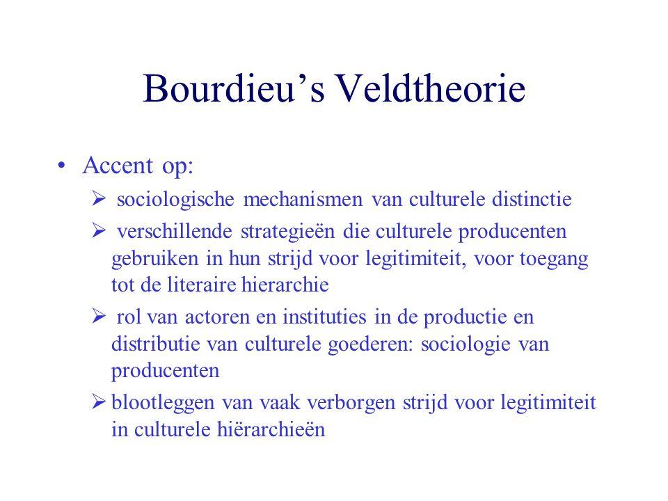 Bourdieu's Veldtheorie Accent op:  sociologische mechanismen van culturele distinctie  verschillende strategieën die culturele producenten gebruiken