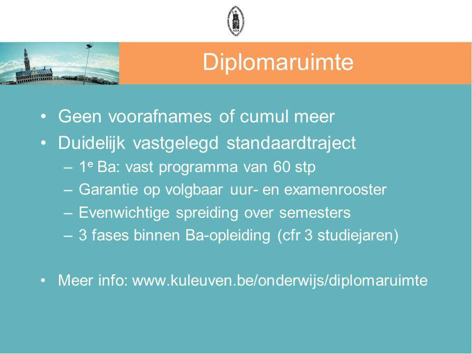 Diplomaruimte Geen voorafnames of cumul meer Duidelijk vastgelegd standaardtraject –1 e Ba: vast programma van 60 stp –Garantie op volgbaar uur- en ex