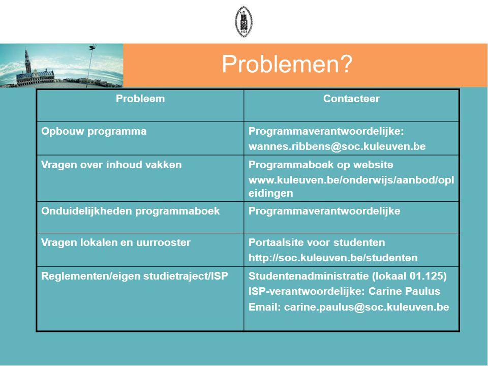 Problemen? ProbleemContacteer Opbouw programmaProgrammaverantwoordelijke: wannes.ribbens@soc.kuleuven.be Vragen over inhoud vakkenProgrammaboek op web