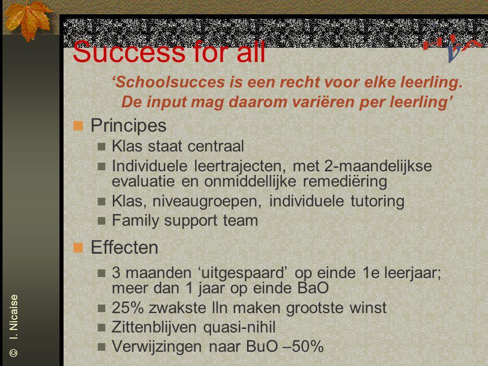 Success for all 'Schoolsucces is een recht voor elke leerling. De input mag daarom variëren per leerling' Principes Klas staat centraal Individuele le