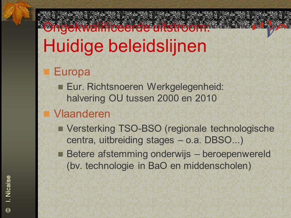 Ongekwalificeerde uitstroom: Huidige beleidslijnen Europa Eur. Richtsnoeren Werkgelegenheid: halvering OU tussen 2000 en 2010 Vlaanderen Versterking T