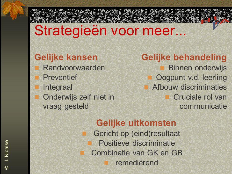 Strategieën voor meer...