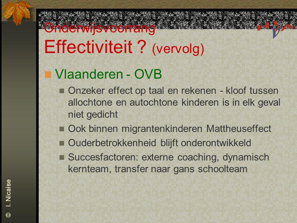 Onderwijsvoorrang Effectiviteit ? (vervolg) Vlaanderen - OVB Onzeker effect op taal en rekenen - kloof tussen allochtone en autochtone kinderen is in