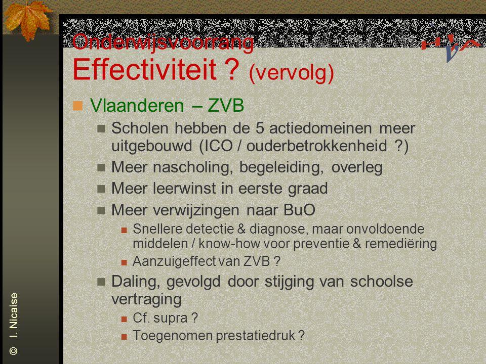 Onderwijsvoorrang Effectiviteit ? (vervolg) Vlaanderen – ZVB Scholen hebben de 5 actiedomeinen meer uitgebouwd (ICO / ouderbetrokkenheid ?) Meer nasch