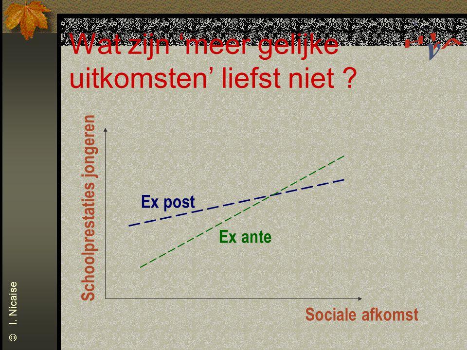 Wat zijn 'meer gelijke uitkomsten' liefst niet ? Sociale afkomst Schoolprestaties jongeren Ex post Ex ante © I. Nicaise