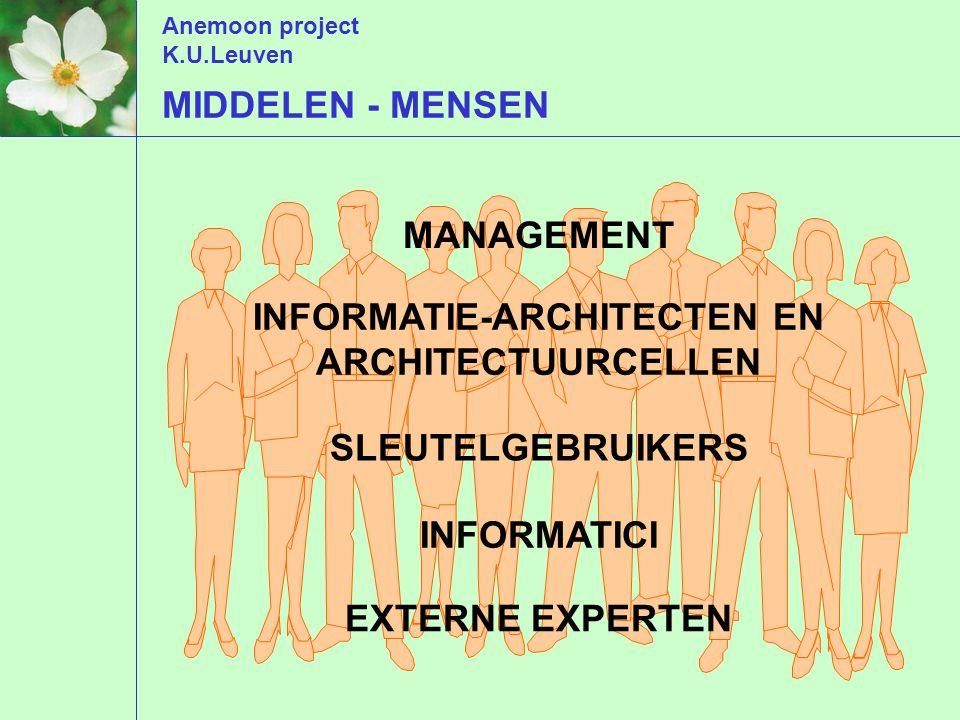 Anemoon project K.U.Leuven MANAGEMENT INFORMATIE-ARCHITECTEN EN ARCHITECTUURCELLEN SLEUTELGEBRUIKERS INFORMATICI EXTERNE EXPERTEN MIDDELEN - MENSEN
