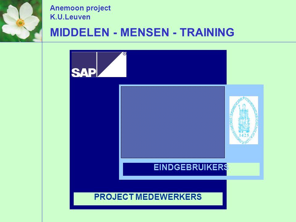 Anemoon project K.U.Leuven MIDDELEN - MENSEN - TRAINING PROJECT MEDEWERKERS EINDGEBRUIKERS