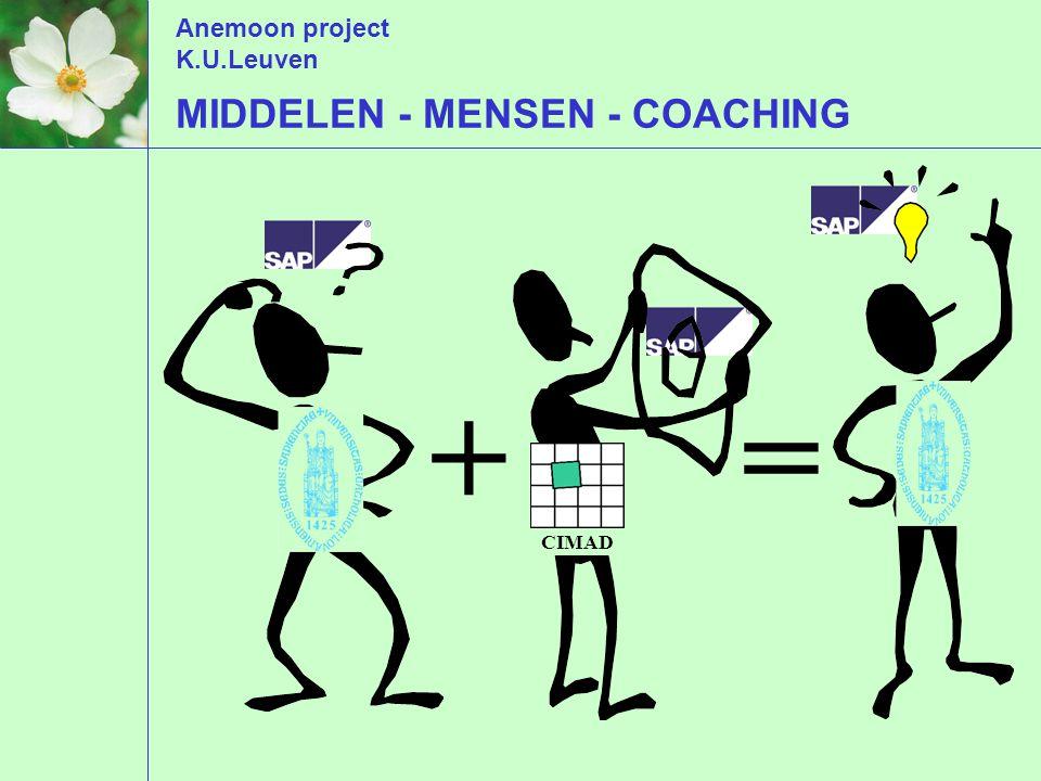 Anemoon project K.U.Leuven MIDDELEN - MENSEN - COACHING CIMAD + =