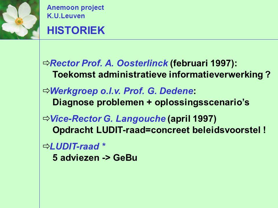 Anemoon project K.U.Leuven  Rector Prof. A. Oosterlinck (februari 1997): Toekomst administratieve informatieverwerking ?  Werkgroep o.l.v. Prof. G.