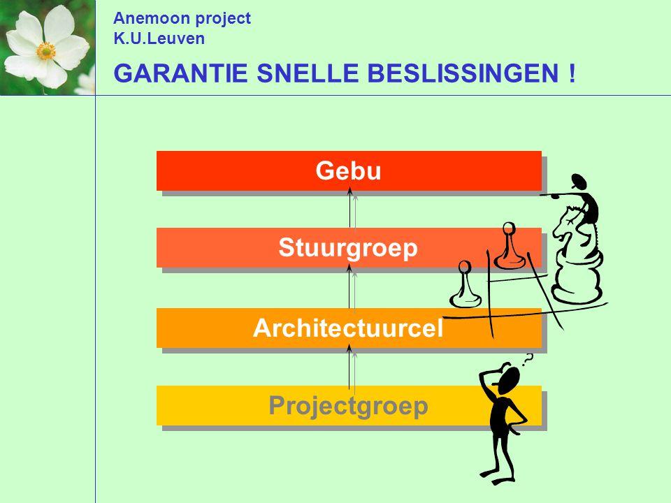 Anemoon project K.U.Leuven Projectgroep GARANTIE SNELLE BESLISSINGEN ! Architectuurcel Stuurgroep Gebu