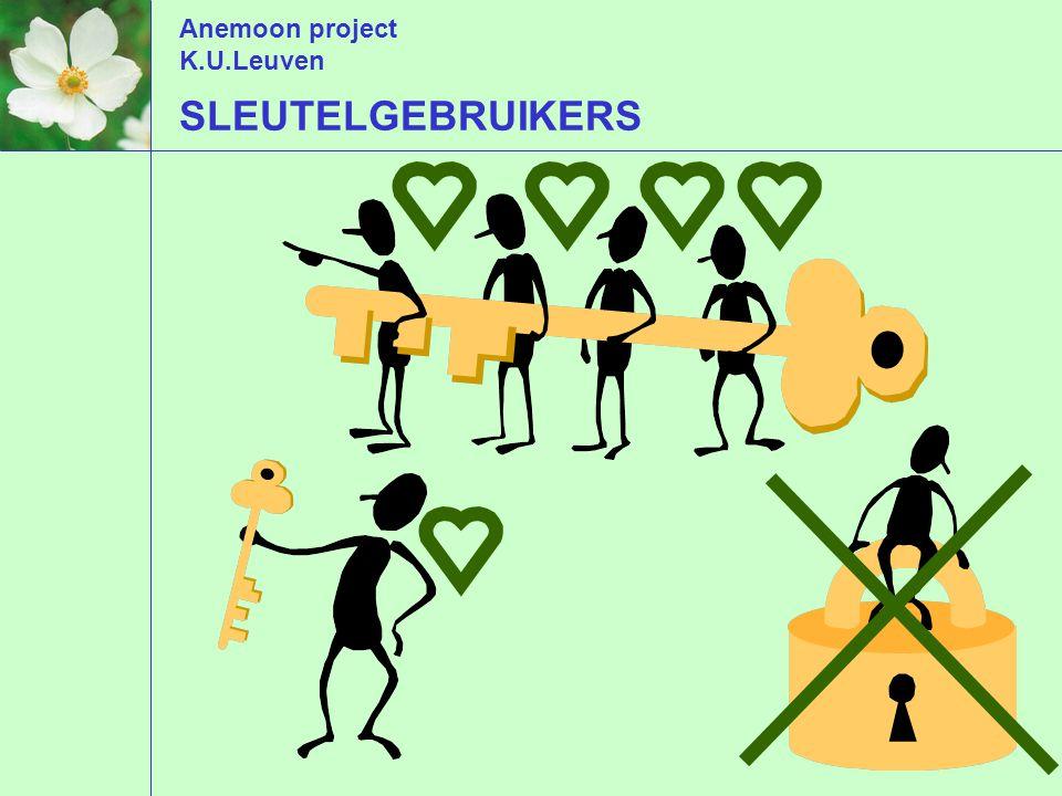 Anemoon project K.U.Leuven SLEUTELGEBRUIKERS
