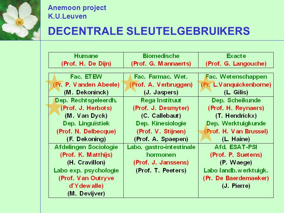 Anemoon project K.U.Leuven DECENTRALE SLEUTELGEBRUIKERS