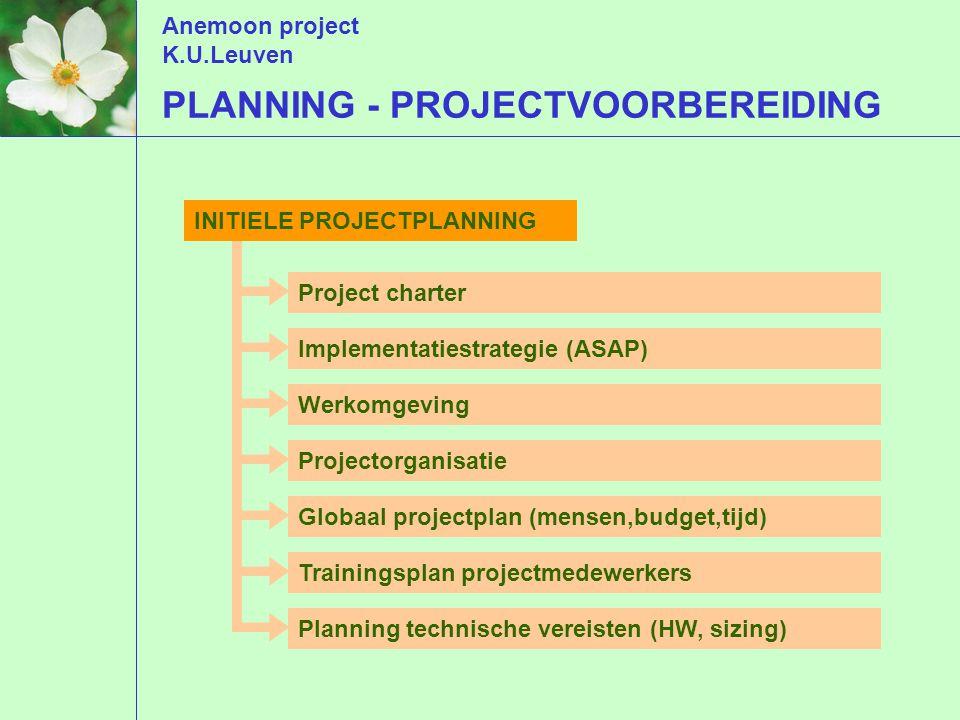 Anemoon project K.U.Leuven PLANNING - PROJECTVOORBEREIDING Project charter INITIELE PROJECTPLANNING Implementatiestrategie (ASAP)WerkomgevingProjectorganisatieGlobaal projectplan (mensen,budget,tijd)Trainingsplan projectmedewerkersPlanning technische vereisten (HW, sizing)