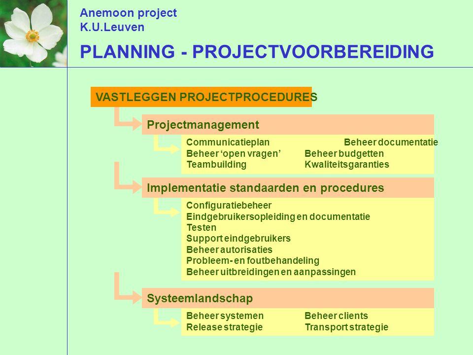 Anemoon project K.U.Leuven CommunicatieplanBeheer documentatie Beheer 'open vragen'Beheer budgetten TeambuildingKwaliteitsgaranties Projectmanagement