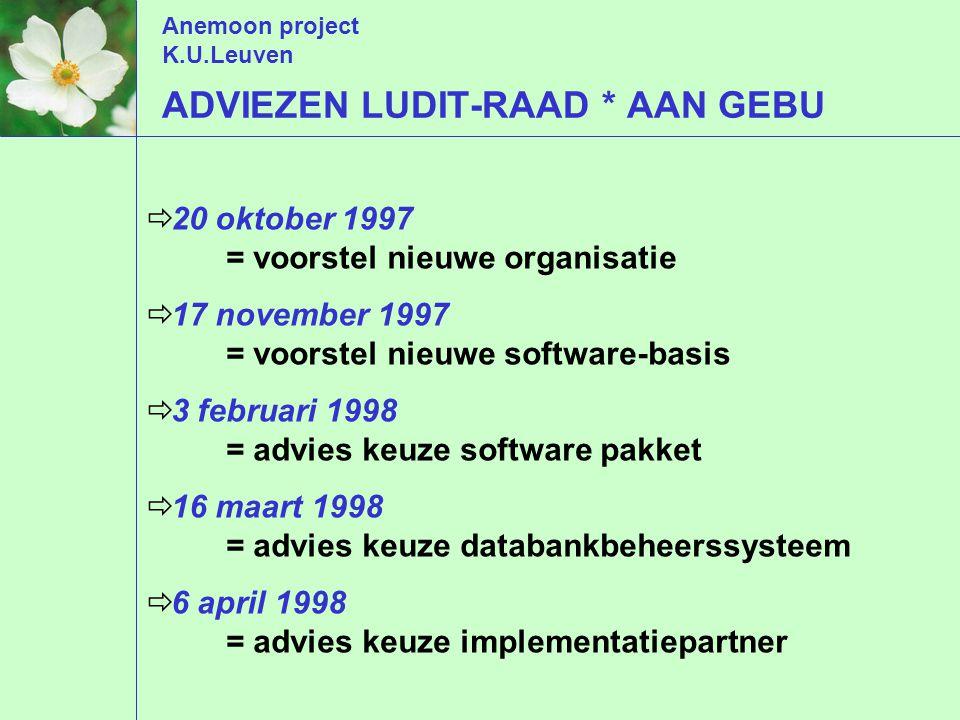 Anemoon project K.U.Leuven  20 oktober 1997 = voorstel nieuwe organisatie  17 november 1997 = voorstel nieuwe software-basis  3 februari 1998 = advies keuze software pakket  16 maart 1998 = advies keuze databankbeheerssysteem  6 april 1998 = advies keuze implementatiepartner ADVIEZEN LUDIT-RAAD * AAN GEBU