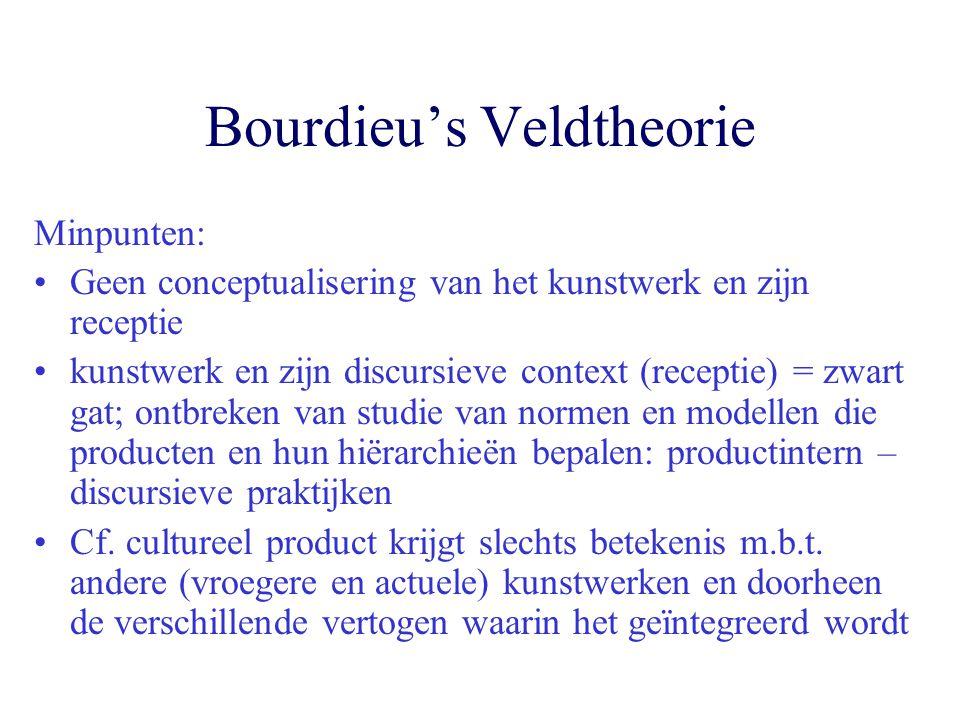 Bourdieu's Veldtheorie Minpunten: Geen conceptualisering van het kunstwerk en zijn receptie kunstwerk en zijn discursieve context (receptie) = zwart gat; ontbreken van studie van normen en modellen die producten en hun hiërarchieën bepalen: productintern – discursieve praktijken Cf.