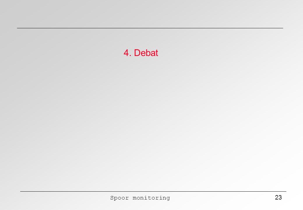 Spoor monitoring 23 4. Debat