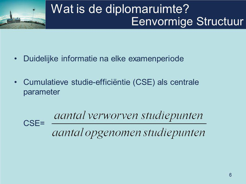 6 Wat is de diplomaruimte.