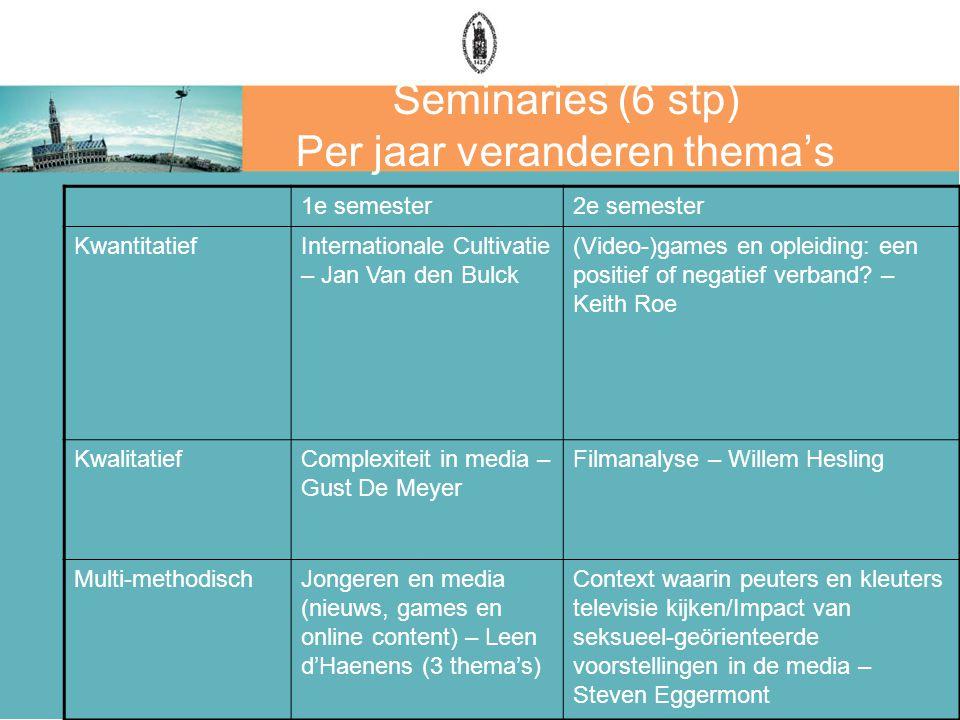 Seminaries (6 stp) Per jaar veranderen thema's 1e semester2e semester KwantitatiefInternationale Cultivatie – Jan Van den Bulck (Video-)games en oplei