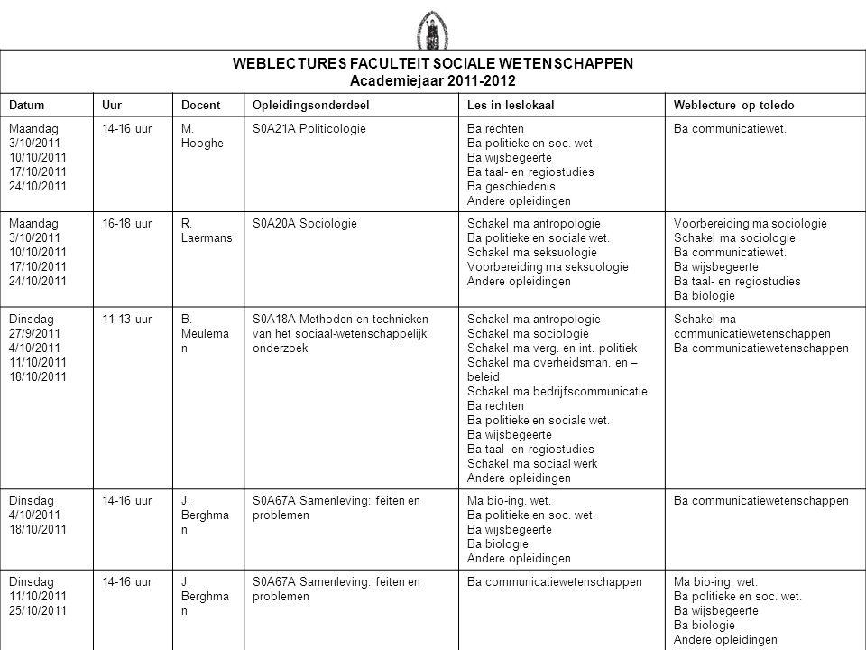 WEBLECTURES FACULTEIT SOCIALE WETENSCHAPPEN Academiejaar 2011-2012 DatumUurDocentOpleidingsonderdeelLes in leslokaalWeblecture op toledo Maandag 3/10/