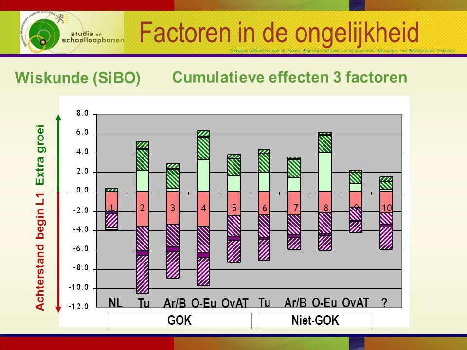 Onderzoek gefinancierd door de Vlaamse Regering in het kader van het programma 'Steunpunten voor Beleidsrelevant Onderzoek' Factoren in de ongelijkheid Wiskunde (SiBO) Cumulatieve effecten 3 factoren NL TuAr/BO-EuOvAT TuAr/BO-EuOvAT.