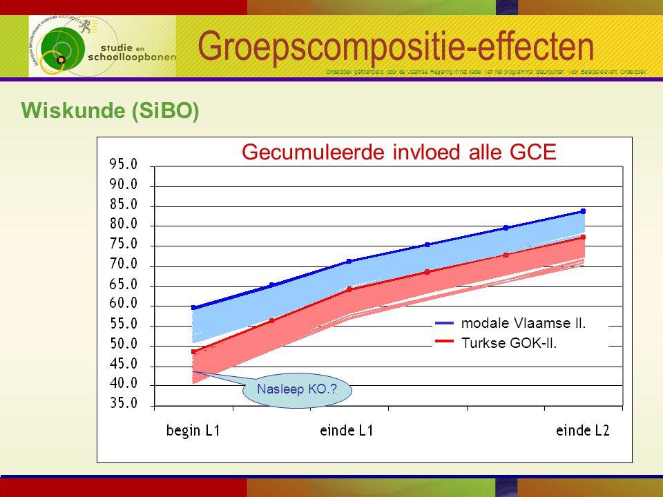 Onderzoek gefinancierd door de Vlaamse Regering in het kader van het programma 'Steunpunten voor Beleidsrelevant Onderzoek' Groepscompositie-effecten Wiskunde (SiBO) Gecumuleerde invloed alle GCE modale Vlaamse ll.