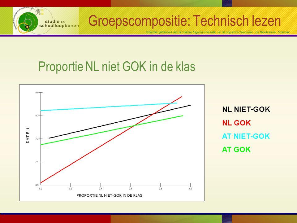 Onderzoek gefinancierd door de Vlaamse Regering in het kader van het programma 'Steunpunten voor Beleidsrelevant Onderzoek' Groepscompositie: Technisc