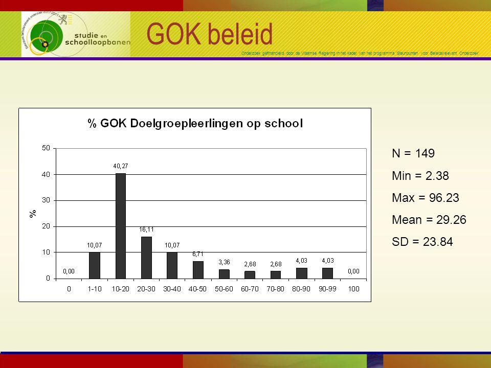 Onderzoek gefinancierd door de Vlaamse Regering in het kader van het programma 'Steunpunten voor Beleidsrelevant Onderzoek' GOK beleid N = 149 Min = 2.38 Max = 96.23 Mean = 29.26 SD = 23.84