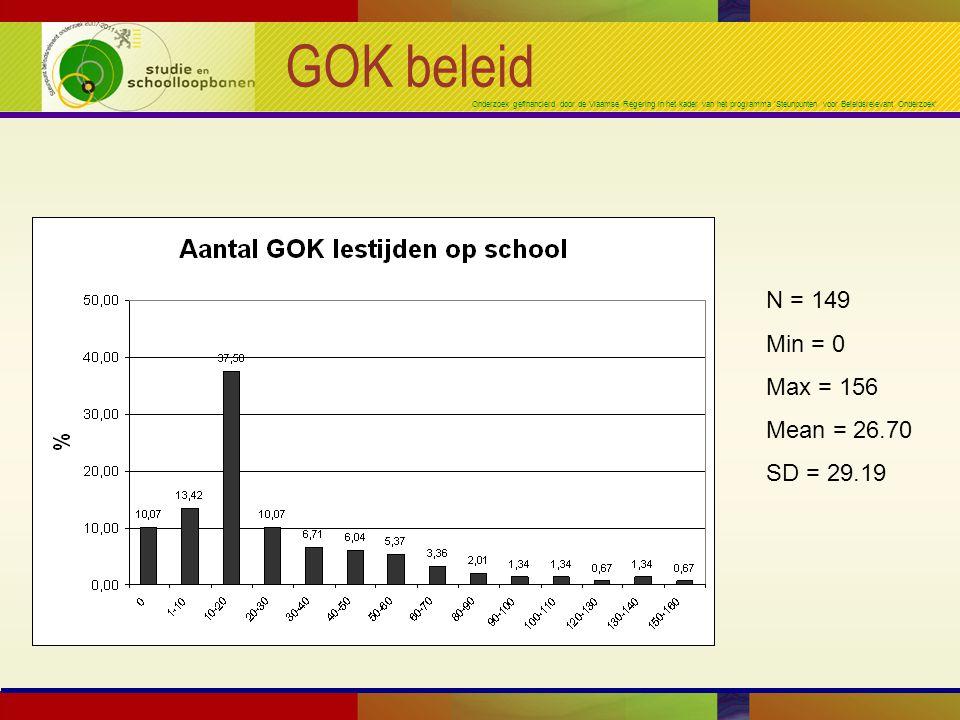 Onderzoek gefinancierd door de Vlaamse Regering in het kader van het programma 'Steunpunten voor Beleidsrelevant Onderzoek' GOK beleid N = 149 Min = 0