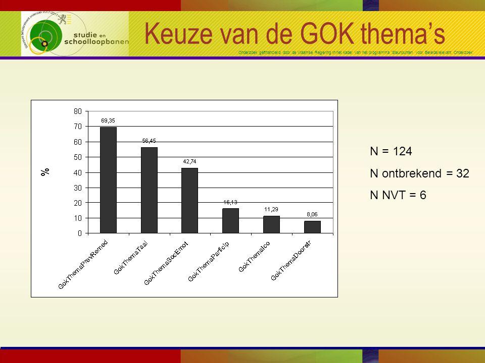 Onderzoek gefinancierd door de Vlaamse Regering in het kader van het programma 'Steunpunten voor Beleidsrelevant Onderzoek' N = 124 N ontbrekend = 32 N NVT = 6 Keuze van de GOK thema's