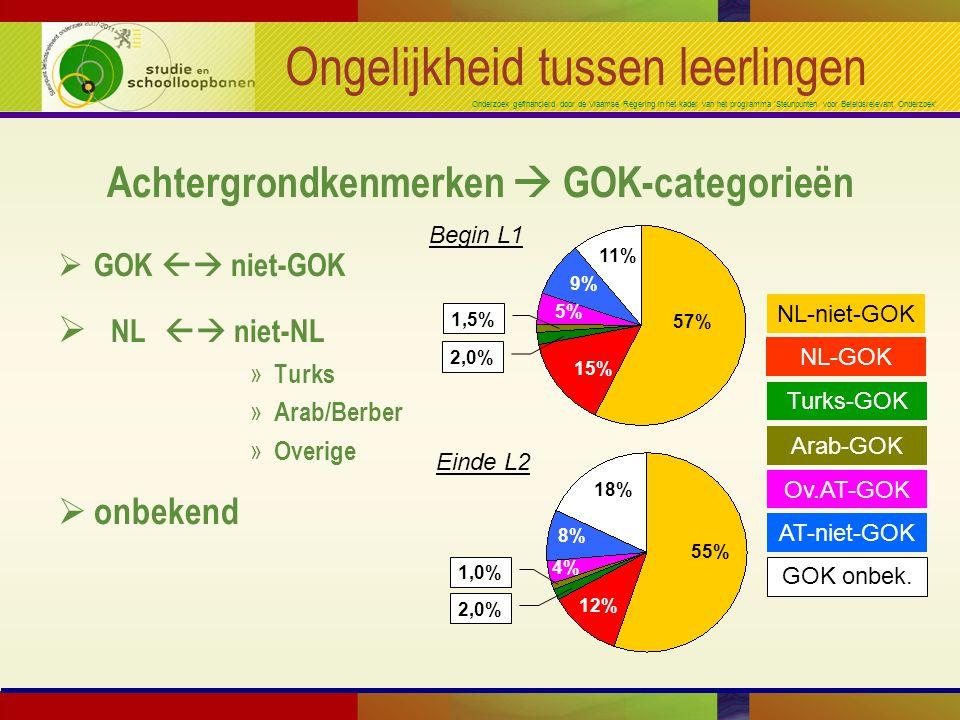 Onderzoek gefinancierd door de Vlaamse Regering in het kader van het programma 'Steunpunten voor Beleidsrelevant Onderzoek' Achtergrondkenmerken  GOK