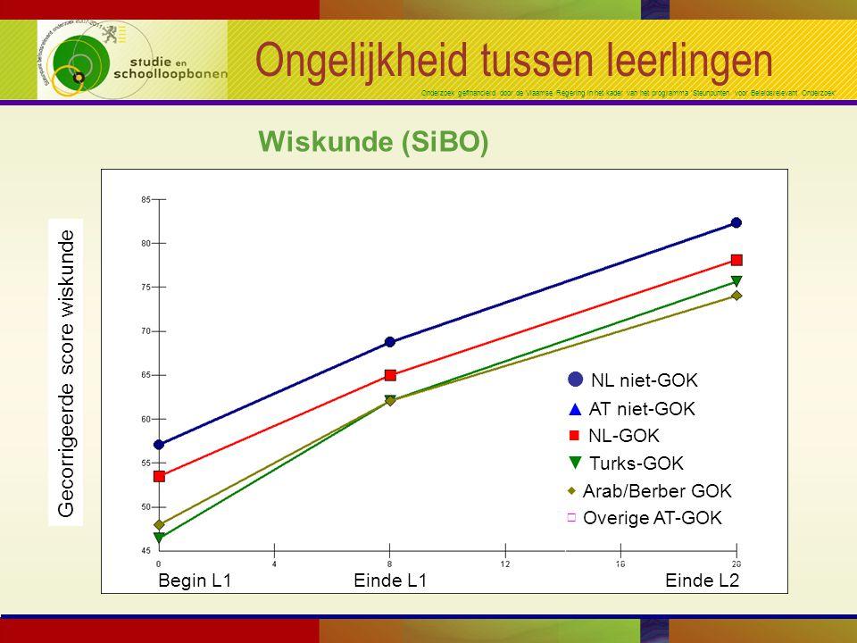 Onderzoek gefinancierd door de Vlaamse Regering in het kader van het programma 'Steunpunten voor Beleidsrelevant Onderzoek' Factoren in de ongelijkheid Vaststellingen eerste leerjaar Samenhang met init.kloof Xtra groei  Sociale achtergrond + ---  Initiële taalvaardigheid + -  Weinig ondersteuning thuis - ---  Etnisch-culturele kloof + + Wiskunde (SiBO)