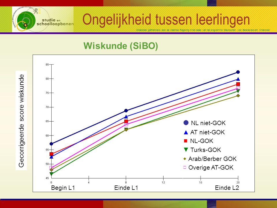 Onderzoek gefinancierd door de Vlaamse Regering in het kader van het programma 'Steunpunten voor Beleidsrelevant Onderzoek' GOK beleid  Evaluatie van de effectiviteit van het GOK beleid aan de hand van het SiBO-onderzoek  Beperkingen:  Geen voormeting: start SIBO-onderzoek 2002-2003 komt overeen met de start van de 1 ste GOK-cyclus  Geen controlegroep oalle scholen hebben GOK leerlingen omeeste scholen hebben GOK lestijden gekregen