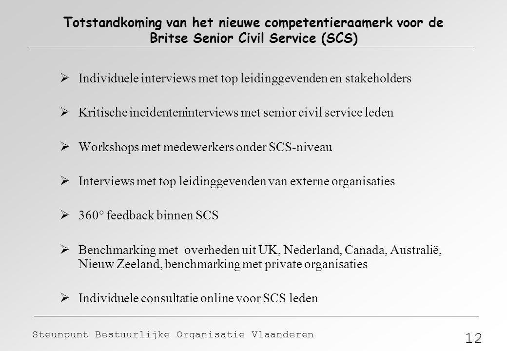 12 Steunpunt Bestuurlijke Organisatie Vlaanderen Totstandkoming van het nieuwe competentieraamerk voor de Britse Senior Civil Service (SCS)  Individu