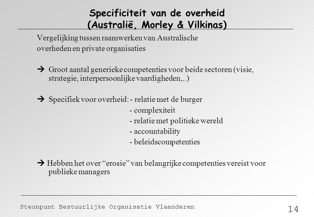 14 Steunpunt Bestuurlijke Organisatie Vlaanderen Specificiteit van de overheid (Australië, Morley & Vilkinas) Vergelijking tussen raamwerken van Austr