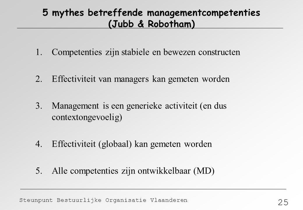 25 Steunpunt Bestuurlijke Organisatie Vlaanderen 5 mythes betreffende managementcompetenties (Jubb & Robotham) 1.Competenties zijn stabiele en bewezen