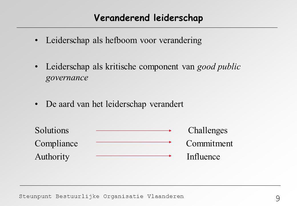 9 Steunpunt Bestuurlijke Organisatie Vlaanderen Veranderend leiderschap Leiderschap als hefboom voor verandering Leiderschap als kritische component v