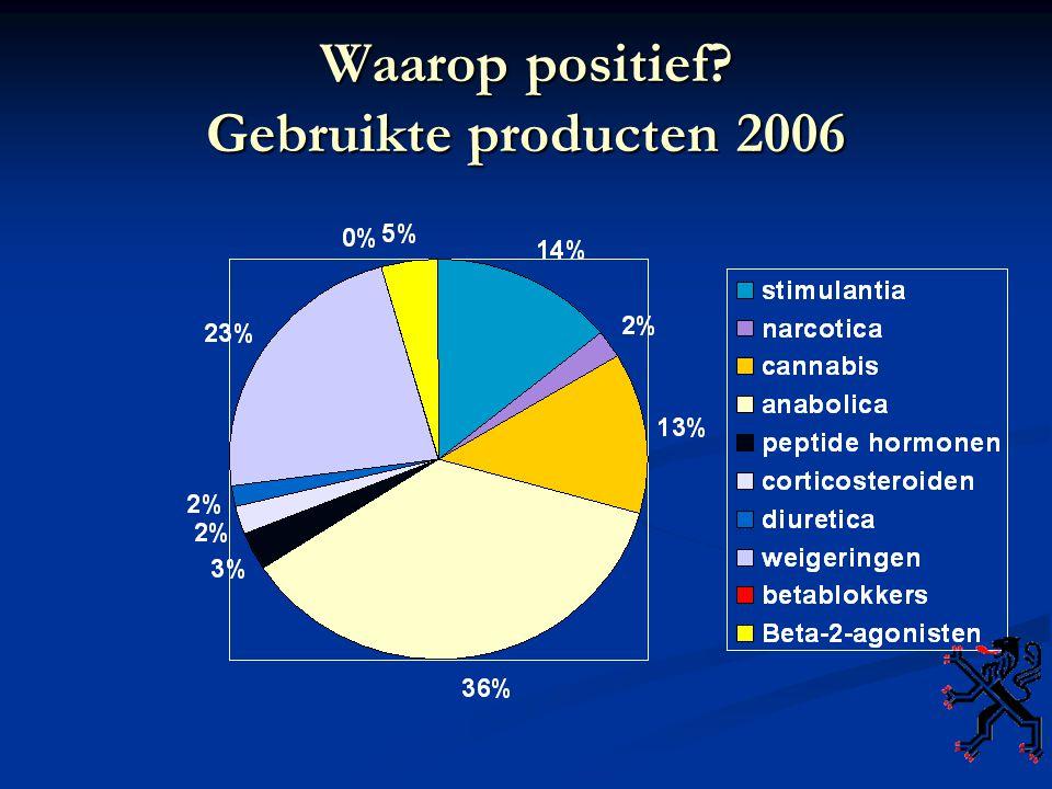 Waarop positief? Gebruikte producten 2006