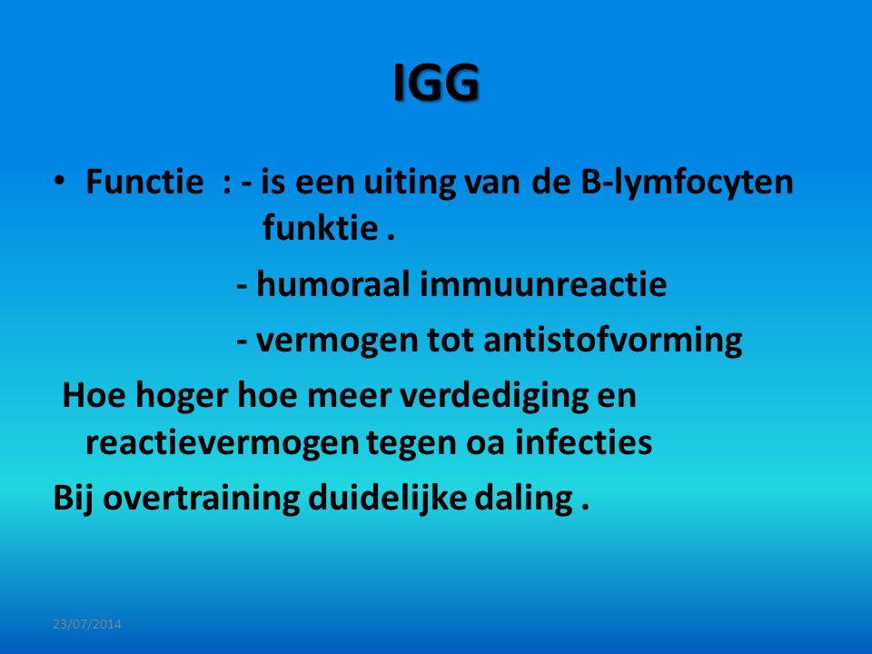 IGG Functie : - is een uiting van de B-lymfocyten funktie. - humoraal immuunreactie - vermogen tot antistofvorming Hoe hoger hoe meer verdediging en r