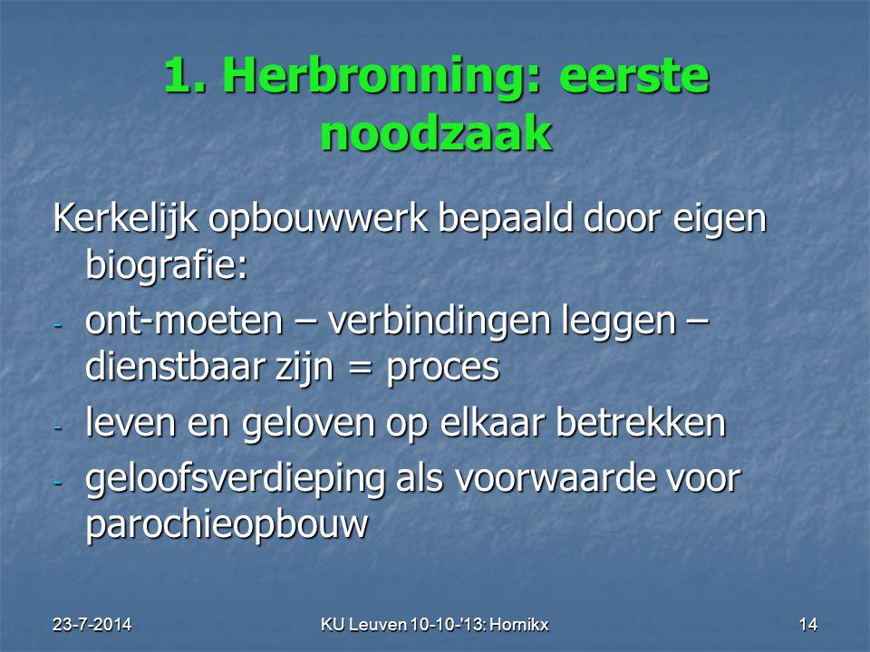 23-7-2014KU Leuven 10-10- 13: Hornikx 14 1.