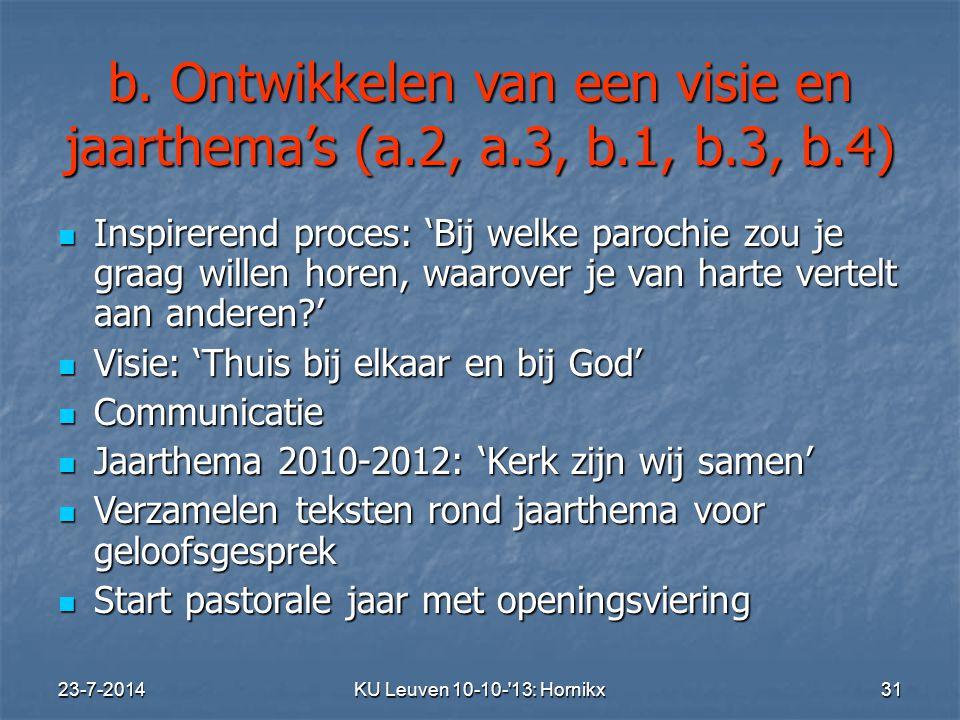 23-7-2014KU Leuven 10-10- 13: Hornikx 31 b.