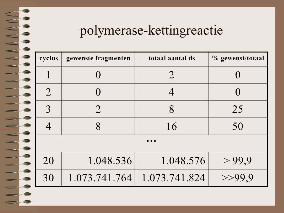 cyclusgewenste fragmententotaal aantal ds% gewenst/totaal 1020 2040 32825 481650 … 201.048.5361.048.576> 99,9 301.073.741.7641.073.741.824>>99,9
