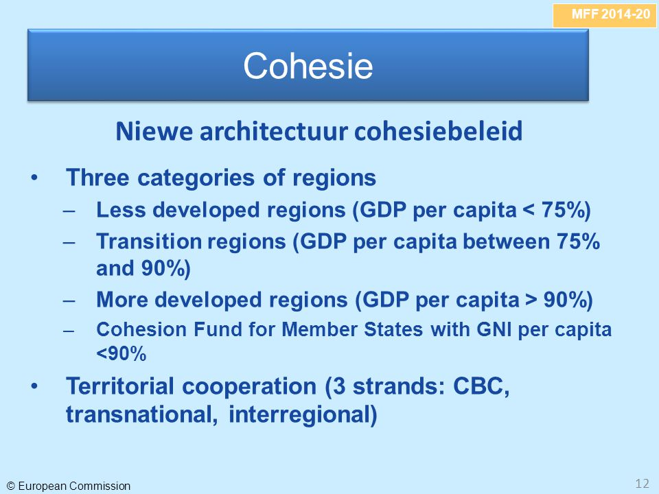 MFF 2014-20 © European Commission 12 Niewe architectuur cohesiebeleid Three categories of regions –Less developed regions (GDP per capita < 75%) –Transition regions (GDP per capita between 75% and 90%) –More developed regions (GDP per capita > 90%) –Cohesion Fund for Member States with GNI per capita <90% Territorial cooperation (3 strands: CBC, transnational, interregional) Cohesie