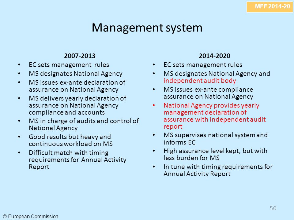 MFF 2014-20 © European Commission 50 Management system 2007-2013 EC sets management rules MS designates National Agency MS issues ex-ante declaration of assurance on National Agency MS delivers yearly declaration of assurance on National Agency compliance and accounts MS in charge of audits and control of National Agency Good results but heavy and continuous workload on MS Difficult match with timing requirements for Annual Activity Report 2014-2020 EC sets management rules MS designates National Agency and independent audit body MS issues ex-ante compliance assurance on National Agency National Agency provides yearly management declaration of assurance with independent audit report MS supervises national system and informs EC High assurance level kept, but with less burden for MS In tune with timing requirements for Annual Activity Report