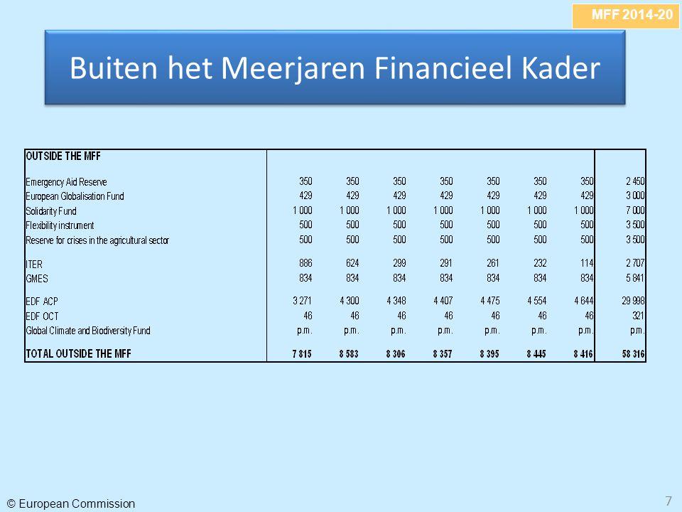 MFF 2014-20 © European Commission 7 Buiten het Meerjaren Financieel Kader