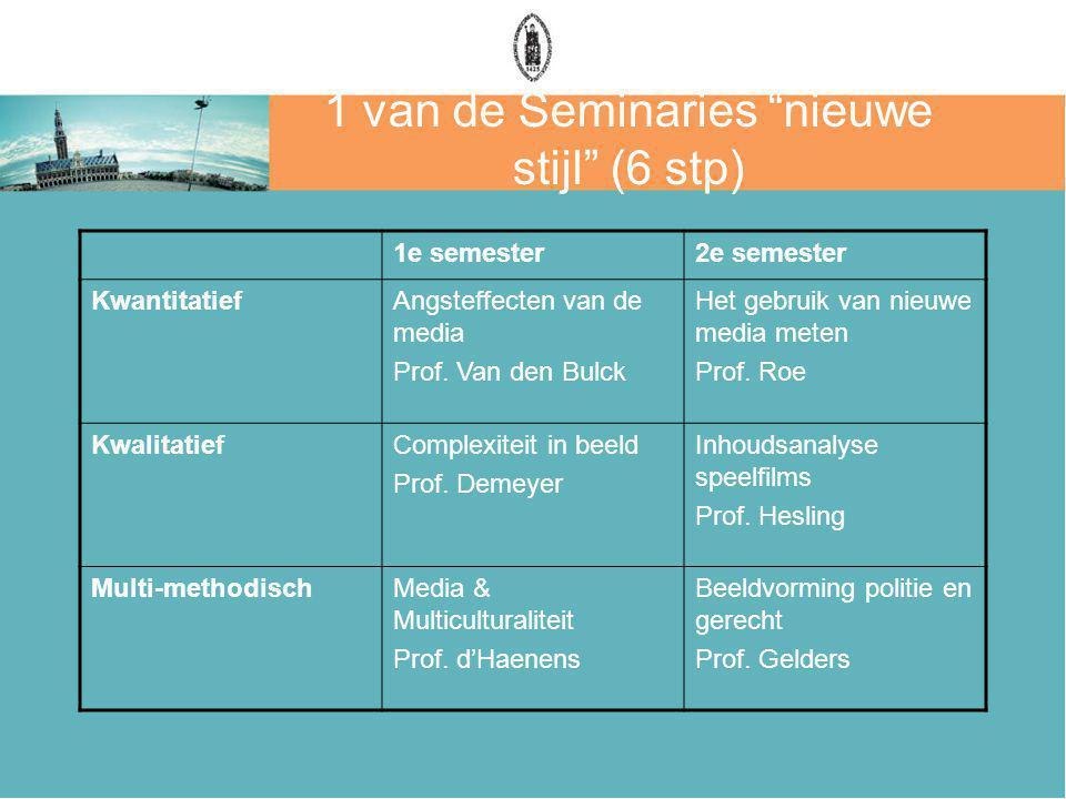 1 van de Seminaries nieuwe stijl (6 stp) 1e semester2e semester KwantitatiefAngsteffecten van de media Prof.