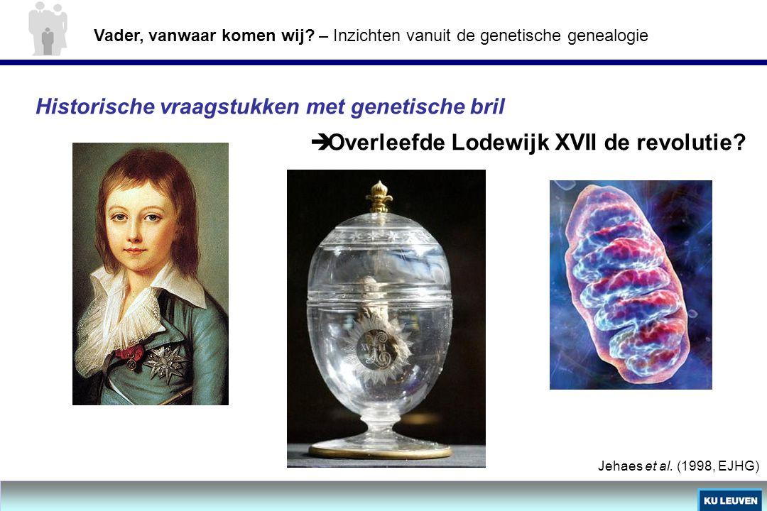 Historische vraagstukken met genetische bril  Overleefde Lodewijk XVII de revolutie? Jehaes et al. (1998, EJHG) Vader, vanwaar komen wij? – Inzichten